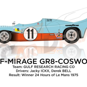 Gulf Mirage GR8 - Cosworth n.11 winner 24 Hours of Le Mans 1975