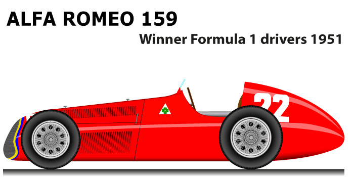 DRAWS FORMULA 1 Archives - Page 9 of 9 - Racing Car Draws