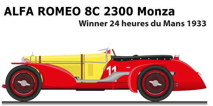 Alfa Romeo 8C 2300 Monza n.11 winner 24 Hours of Le Mans 1933