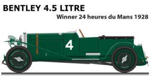Bentley 4.5 Litre n.4 winner 24 Hours of Le Mans 1928