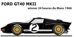 Ford GT40 MK II n.2 winner 24 Hours of Le Mans 1966 with Amon and McLaren