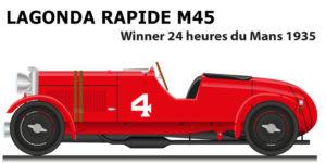 Lagonda Rapide M45 n.4 winner 24 Hours of Le Mans 1935