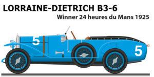 Lorraine-Dietrich B3-6 n.5 winner 24 Hours of Le Mans 1925