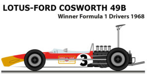 Lotus - Ford Cosworth 49B winner Formula 1 World Champion 1968