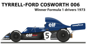 Tyrrell - Ford Cosworth 006 n.5 winner Formula 1 World Champion 1973