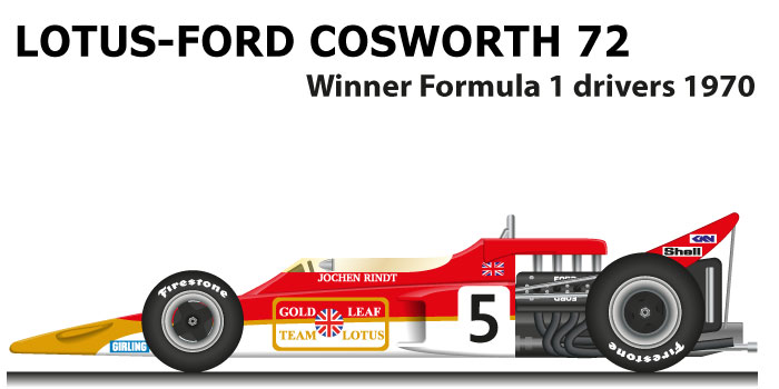 Lotus-Ford Cosworth 72