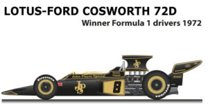 Lotus Ford Cosworth 72D