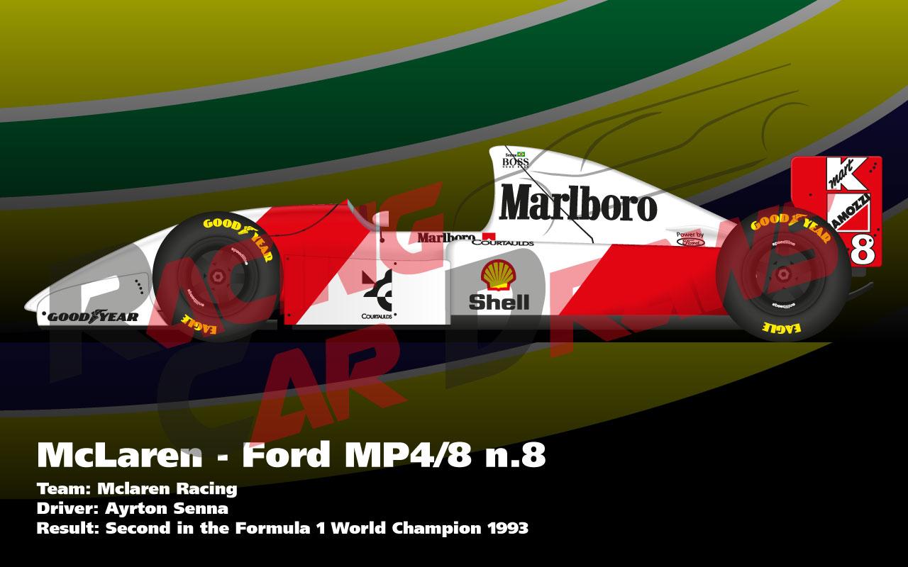 Wallpaper Mclaren Ford Mp48 N8 1993