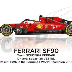 Ferrari SF90 n.5 fifth in the Formula 1 World Champion 2019