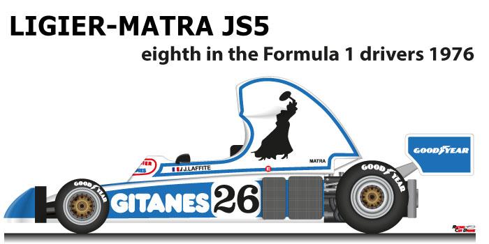 Ligier - Matra JS5 n.5 eighth in the Formula 1 World Champion 1976