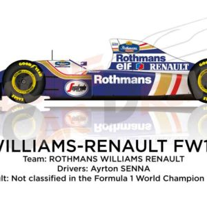 Williams - Renault FW16 n.2 not classified in the Formula 1 World Champion 1994