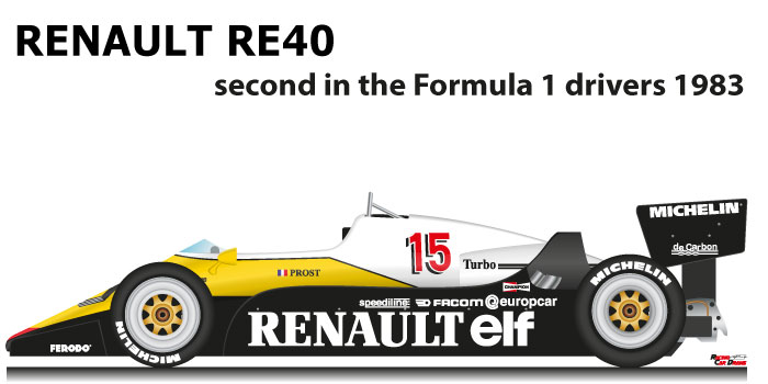 Renault RE40 n.15 second in the Formula 1 World Champion 1983 with Prost
