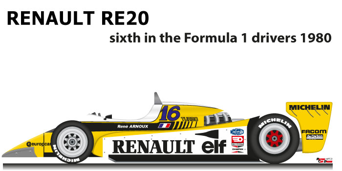 Renault RE20 n.16 sixth in the Formula 1 World Champion 1980