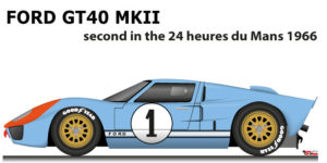 Ford GT40 MK II n.1 second in the 24 Hours of Le Mans 1966