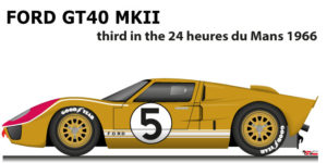 Ford GT40 MK II n.5 third in the 24 Hours of Le Mans 1966