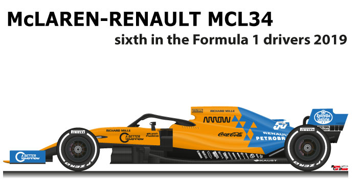 McLaren - Renault MCL34 n.55 sixth in the Formula 1 World Champion 2019