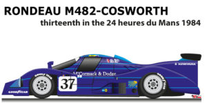 Rondeau M482 - Cosworth n.37 thirteenth in th 24 Hours of Le Mans 1984