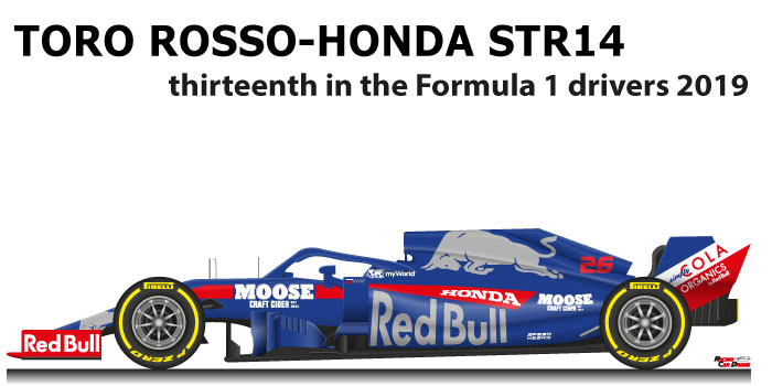 Toro Rosso - Honda STR14 n.26 thirteenth in the Formula 1 World Champion 2019