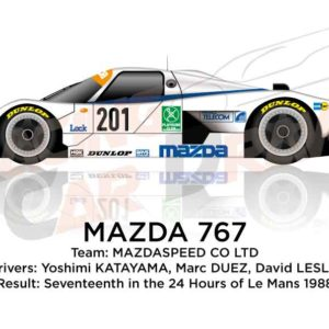 Image Mazda 767 n.201 seventeenth in the 24 hours of Le Mans 1988