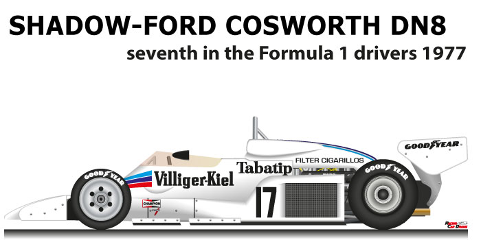 Shadow - Ford Cosworth DN8 n.17 seventh in the Formula 1 World Champion 1977