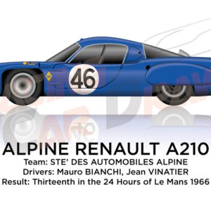 Alpine Renault A210 n.46 thirteenth in the 24 Hours of Le Mans 1966