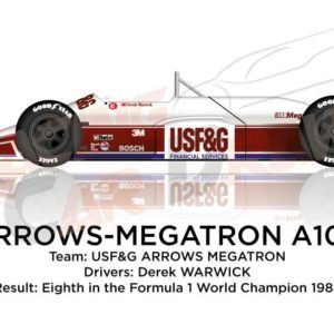 Arrows - Megatron A10B n.17 eighth in the Formula 1 World Champion 1988