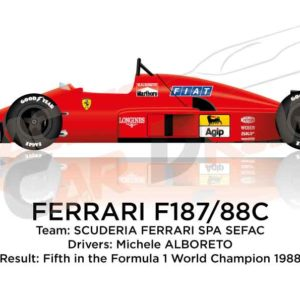 Ferrari F187/88C n.27 fifth in the Formula 1 World Champion 1988