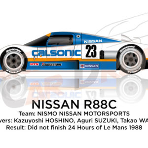 Image Nissan R88C n.23 did not finish 24 Hours of Le Mans 1988