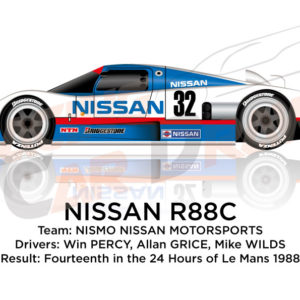 Image Nissan R88C n.32 fourteenth in the 24 Hours of Le Mans 1988