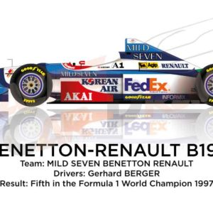 Image Benetton - Renault B197 n.8 fifth in the Formula 1 World Champion 1997