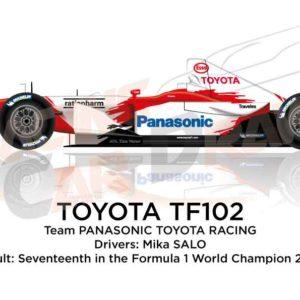 Toyota TF102 n.24 seventeenth in the Formula 1 World Champion 2002