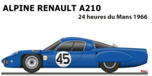 Alpine Renault A210 n.45 twelfth in the 24 Hours of Le Mans 1966