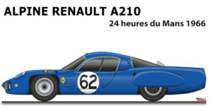 Alpine Renault A210 n.62 ninth in the 24 Hours of Le Mans 1966