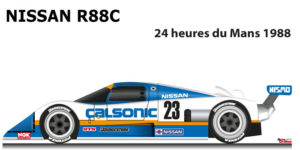 Nissan R88C n.23 did not finish 24 Hours of Le Mans 1988