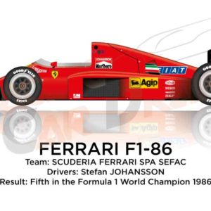 Ferrari F1-86 n.28 fifth in the Formula 1 World Champion 1986