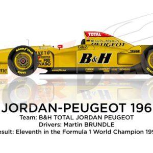 Jordan - Peugeot 196 n.12 eleventh in the Formula 1 World Champion 1996