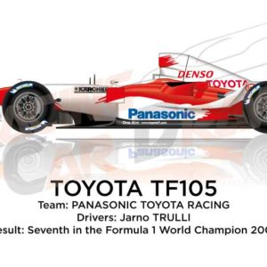 Toyota TF105 n.16 seventh in the Formula 1 World Champion 2005