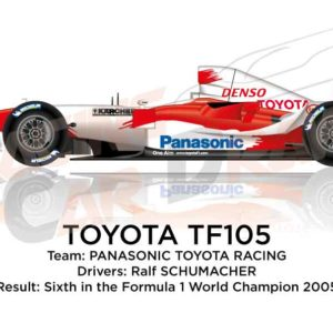 Toyota TF105 n.17 sixth in the Formula 1 World Champion 2005