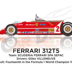 Ferrari 312T5 n.2 fourteenth in the Formula 1 World Champion 1980