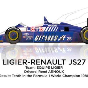 Ligier - Renault JS27 n.25 tenth in the Formula 1 World Champion 1986