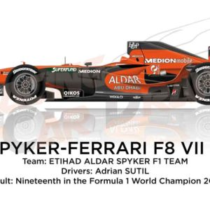 Spyker - Ferrari F8 VII B n.20 nineteenth in the Formula 1 World Champion 2007