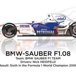 BMW - Sauber F1.08 n.3 sixth in the Formula 1 World Champion 2008