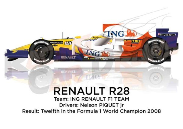 Renault R28 n.6 twelfth in the Formula 1 World Champion 2008