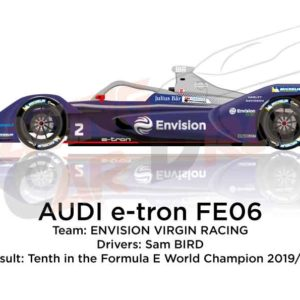 Audi e-tron FE06 n.2 tenth in the Formula E Champion 2020