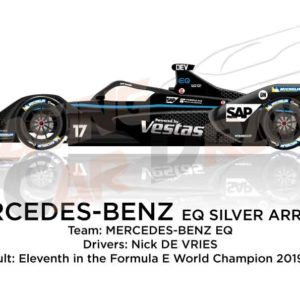 Mercedes-Benz EQ Silver Arrow 01 n.17 Formula E Champion 2020
