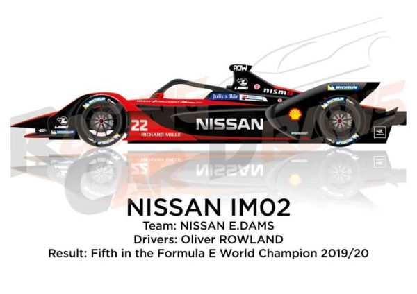 Nissan IM02 n.22 fifth in the Formula E Champion 2020