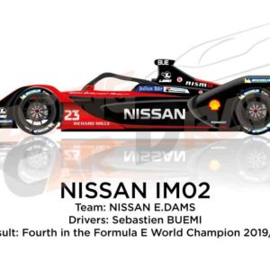 Nissan IM02 n.23 fourth in the Formula E Champion 2020