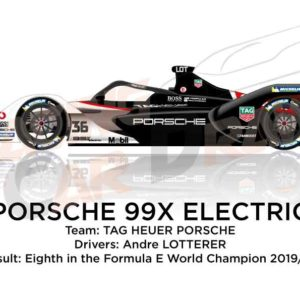 Porsche 99X Electric n.36 eighth in the Formula E Champion 2020