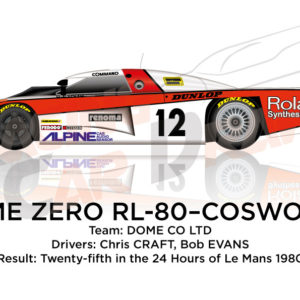 Dome Zero RL-80 - Cosworth n.12 24 Hours of Le Mans 1980