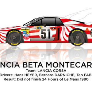 Lancia Beta Montecarlo n.51 did not finish 24 Hours of Le Mans 1980
